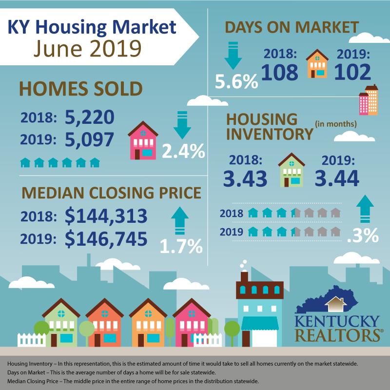 June 2019 Stats